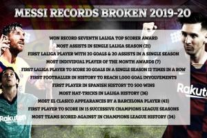 尬吹?英媒列梅西赛季11纪录 四大皆空仍世界最佳