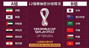 四个主场全没?国足本年度12强赛可能不回国内!西亚成主场?